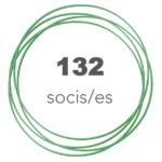 Total 132 socis i sòcies
