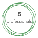 Total 5 professionals
